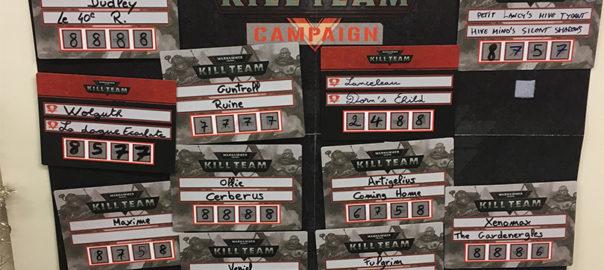 Campagne Kill Team : les résultats !